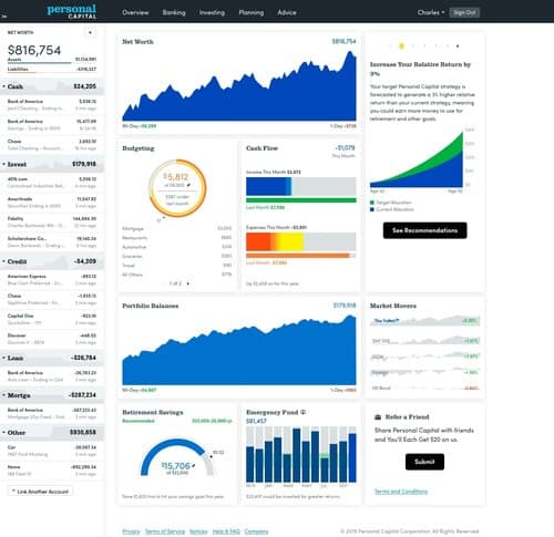 Personal Capital provides all members a robust free personal financial dashboard.