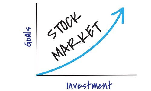 What is Dollar-Cost Averaging. DCA produces steady returns.