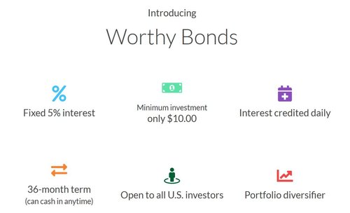 Worthy Bonds App to Make Money