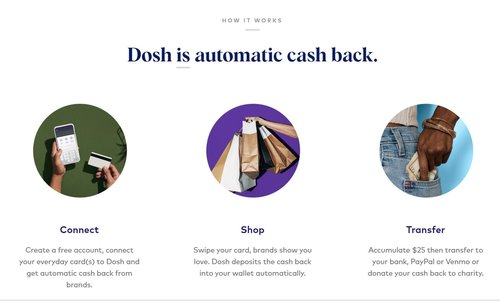 How does Dosh Cash Back Work?