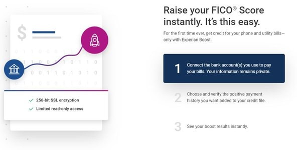 Sign up for Experian Boost Right Now. It is FREE.