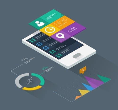 Develop a Mobile App.